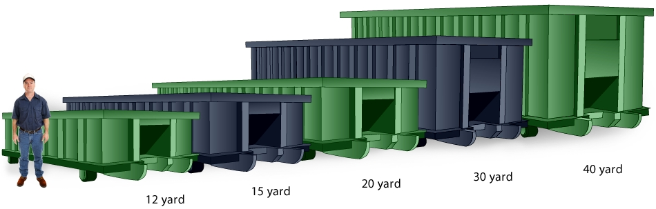 our container sizes